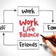 How to Build a Good Work-Life Balance? Read This